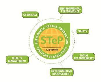 esquema-step