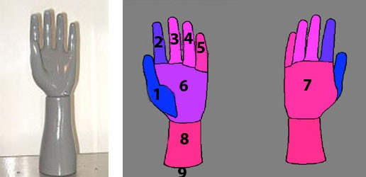 Equipo para la evaluación del confort térmico en guantes (mano térmica)